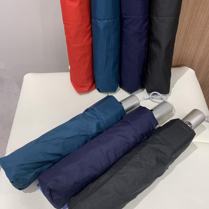 3秒で折りたためる傘、urawaza‼️