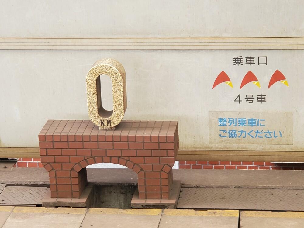 1.旅の始まりは、東京駅0キロポスト